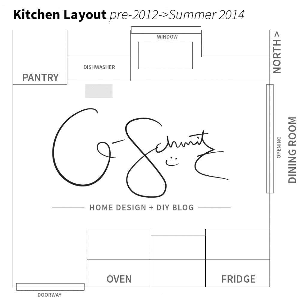 When we decided to renovate and DIY our kitchen last summer, it was easiest to create a list of all the things we didn't like. Although the space was big enough at over 11 feet x 11 feet, this layout just didn't work. Read the blog for the full list!