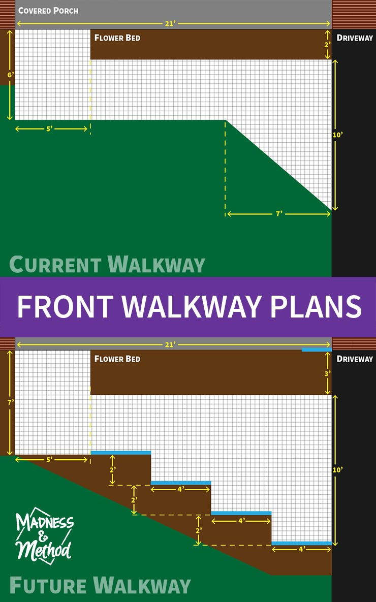 front walkway plans graphic