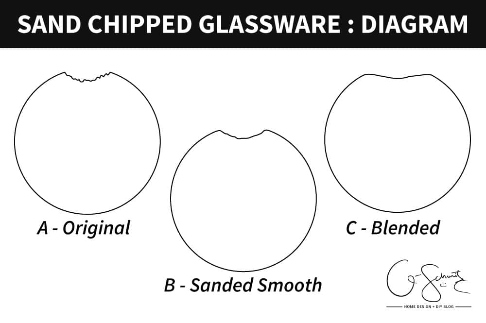 Do you have any sharp, chipped glasses or dishes that you don't want to throw out? Did you know that you can sand chipped glassware so that your items are still usable, but won't be sharp and dangerous!? This is a quick and easy DIY fix – let me show you how it's done.