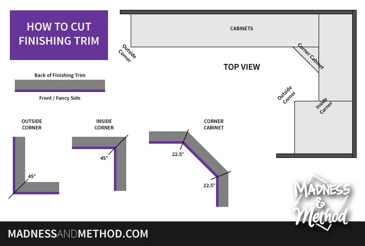install-trim-above-cabinets-how-to-cut-trim