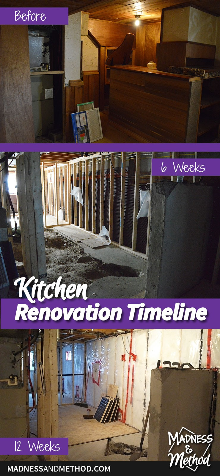 basement kitchen renovation timeline graphic