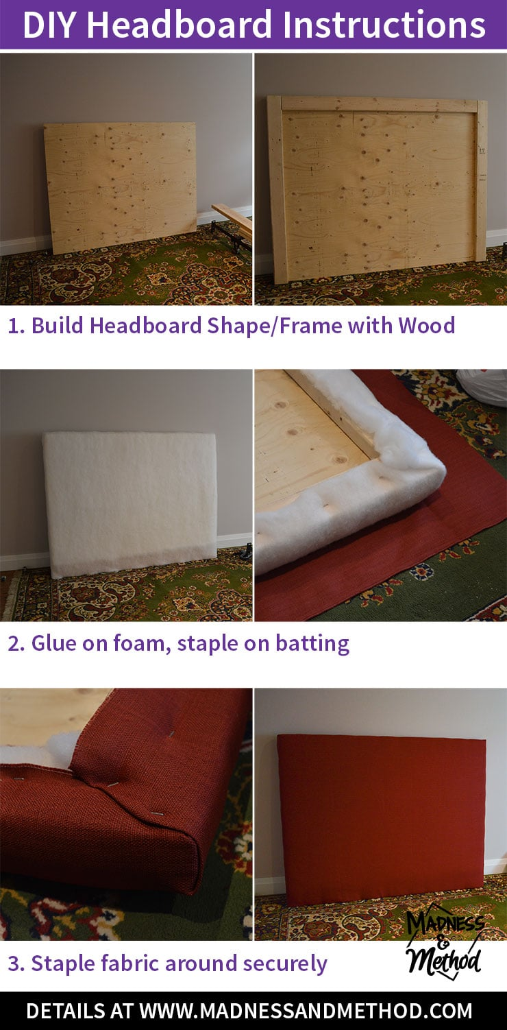 headboard diy collage