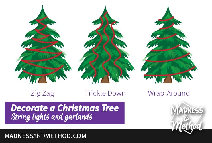 how to decorate a tree with garland