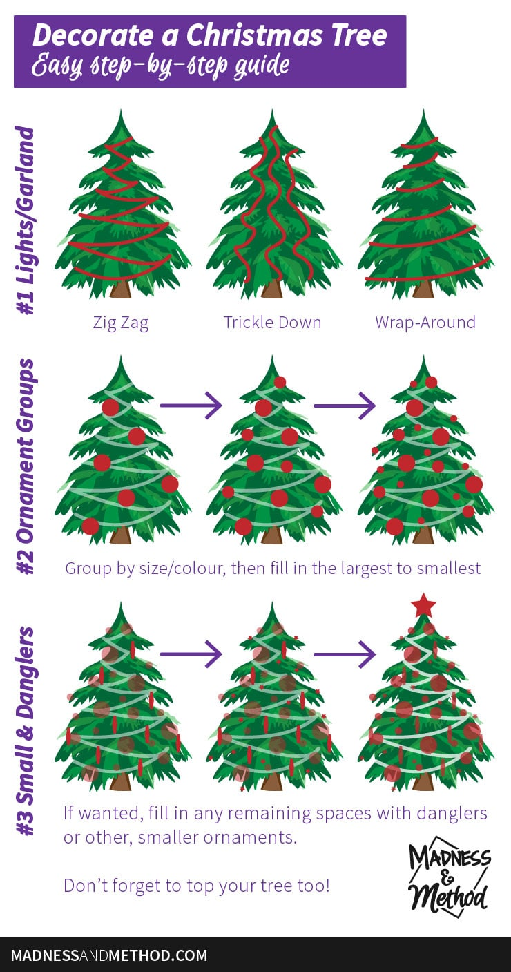 easy guide to decorating a christmas tree