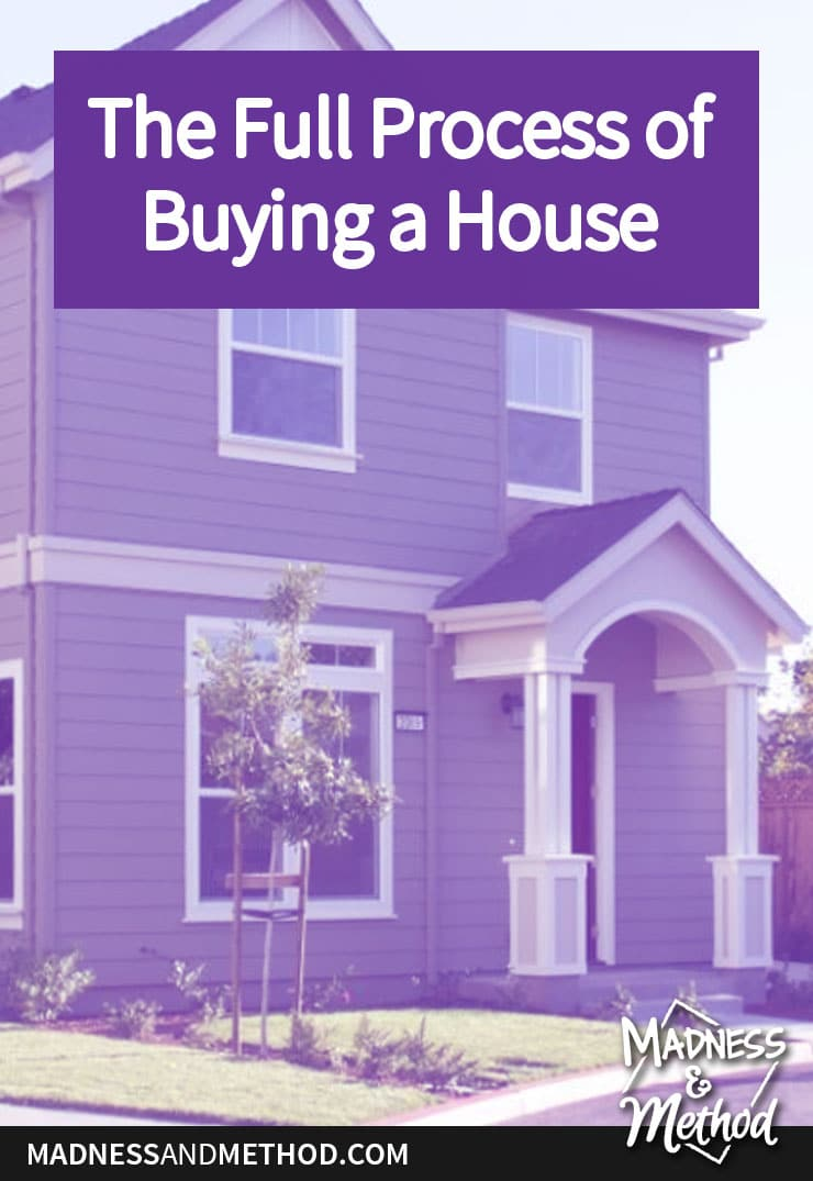 buying a house graphic