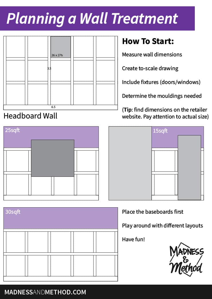 how to plan wall treatments diagram